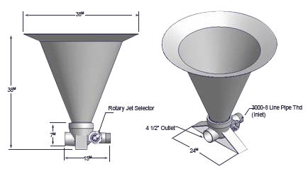 Rotary Jet Mixing System